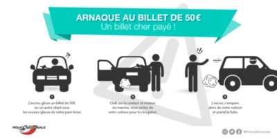 Vol de voiture: attention à l'arnaque au billet de 50€
